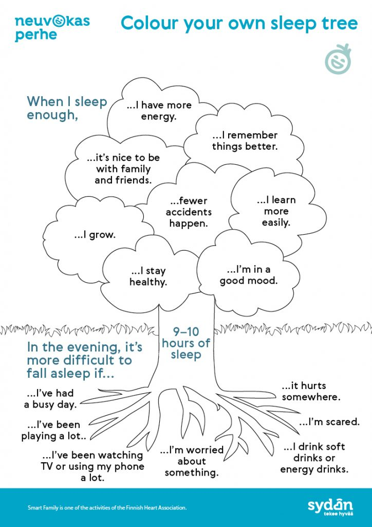 Neuvokas perhe sleep tree